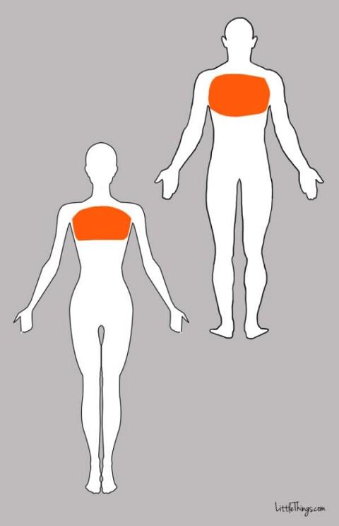 Si influye sobre el corazón la osteocondrosis