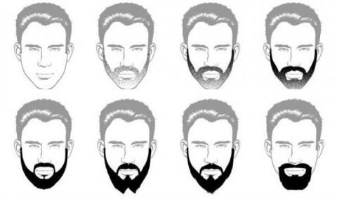 5 razones psicológicas por las que los hombres usan barba