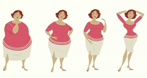 Activar Tus Hormonas Para Adelgazar De Forma Rápida Y Segura