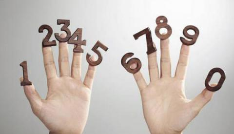 ¿Cómo es tu personalidad según los números?
