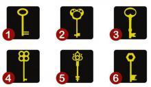 El Test de las llaves de un reconocido psicólogo. Elige una llave y descubre tu personalidad oculta.