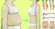 Derretir la grasa de la barriga, muslos, brazos y espalda. Esta receta es increíble!