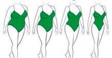 Dieta brasilera: pierde 12 kilos en 1 mes!