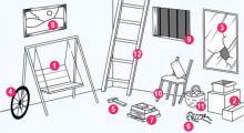 Test: ¿Cuál de estos objetos llamó primero tu atención?