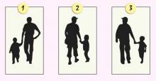 ¿Puedes adivinar quién es el secuestrador? De tu respuesta conocerás los aspectos más profundos de tu personalidad…